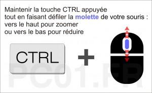 CTRL-MOLETTE