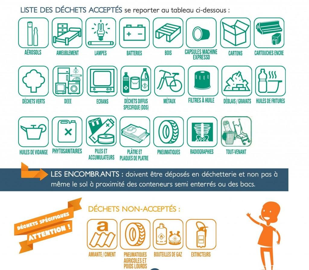 Retrouvez toute la liste des matériaux acceptés dans les déchetteries du Jura sur le site Internet : www.letri.com