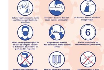Coronavirus : se protéger et protéger les autres